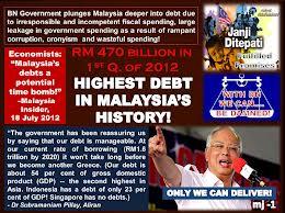 Malaysia's Debt