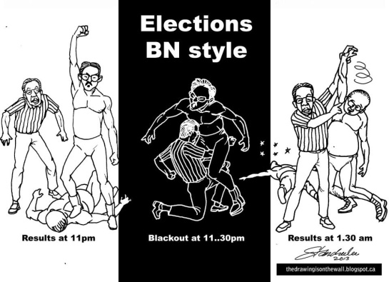 Despite winning less than half of the national vote, BN now controls 10 out of 13 federal states due to its careful carving of constituencies.