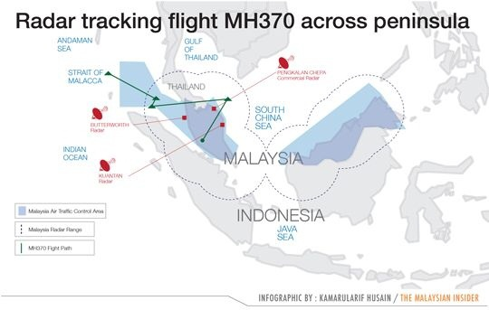 Malaysia's defence minister defended his military's failure to scramble a fighter jet to follow a Malaysian airliner when it veered off course and vanished two months ago, saying it wasn't seen as a hostile object.
