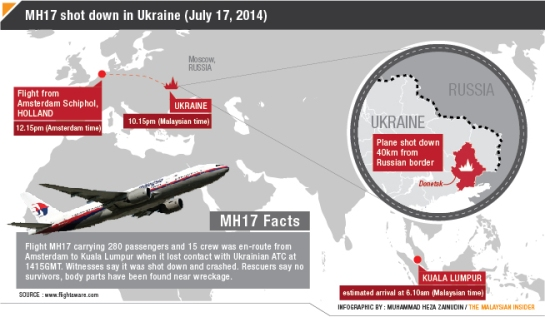 graphic_MH17