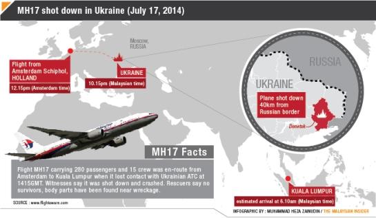 graphic_MH17
