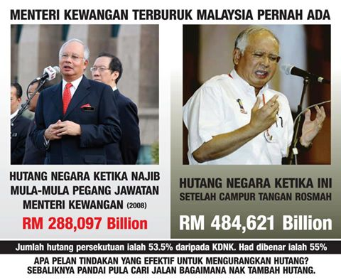 Najib as Finance Minister