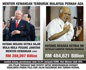 Najib as Finance Minister