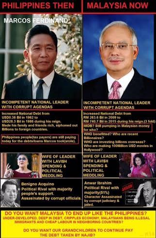 Najib and Marcos