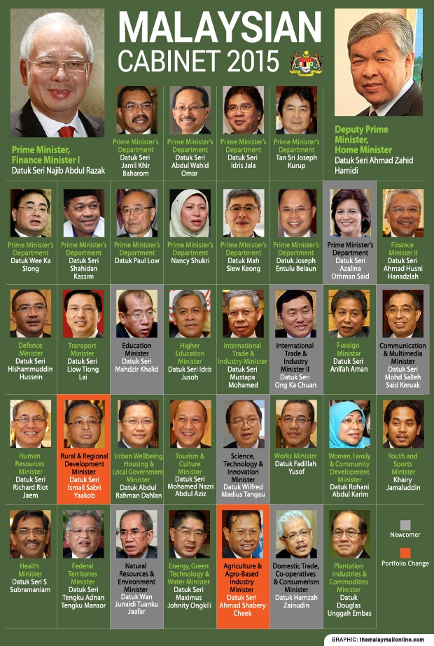 Malaysia: The Mess Mahathir created | Din Merican: the