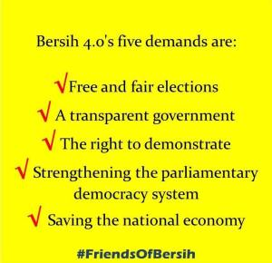 BERSIH'S demands