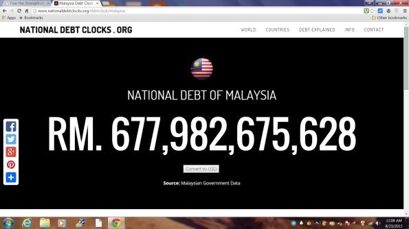 Image result for Malaysia's national debt